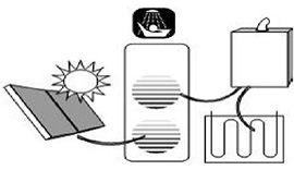 Solar Water with 2nd Heating zone