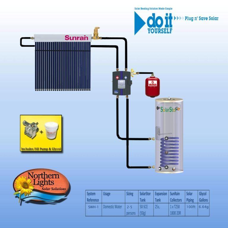 Solar Water Heating Technical Process Diagram