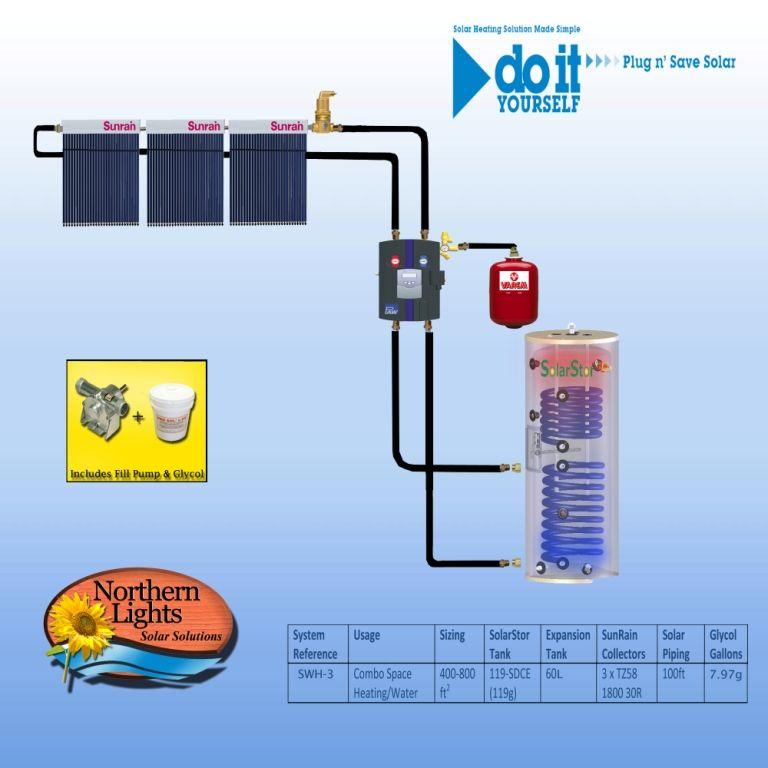 Primary Solar Heating Packages