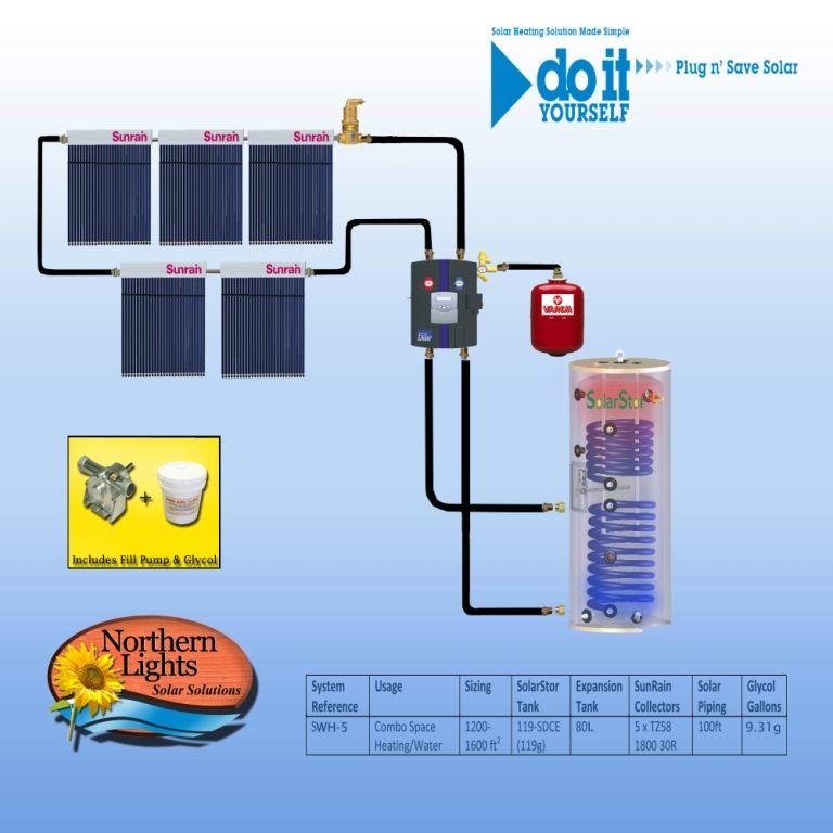 DIY Solar Heating Solutions