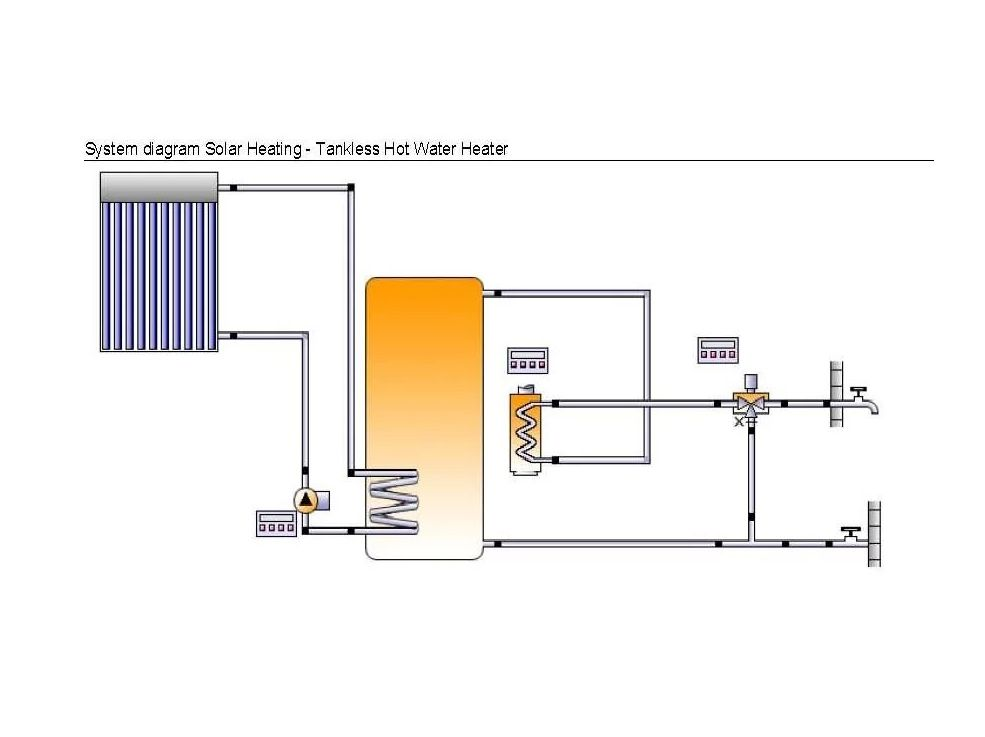 System Diagram Solar Heating for Tankless Hot Water Heater