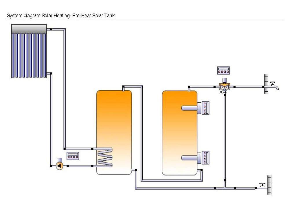 System Diagram for Hot Water Heater