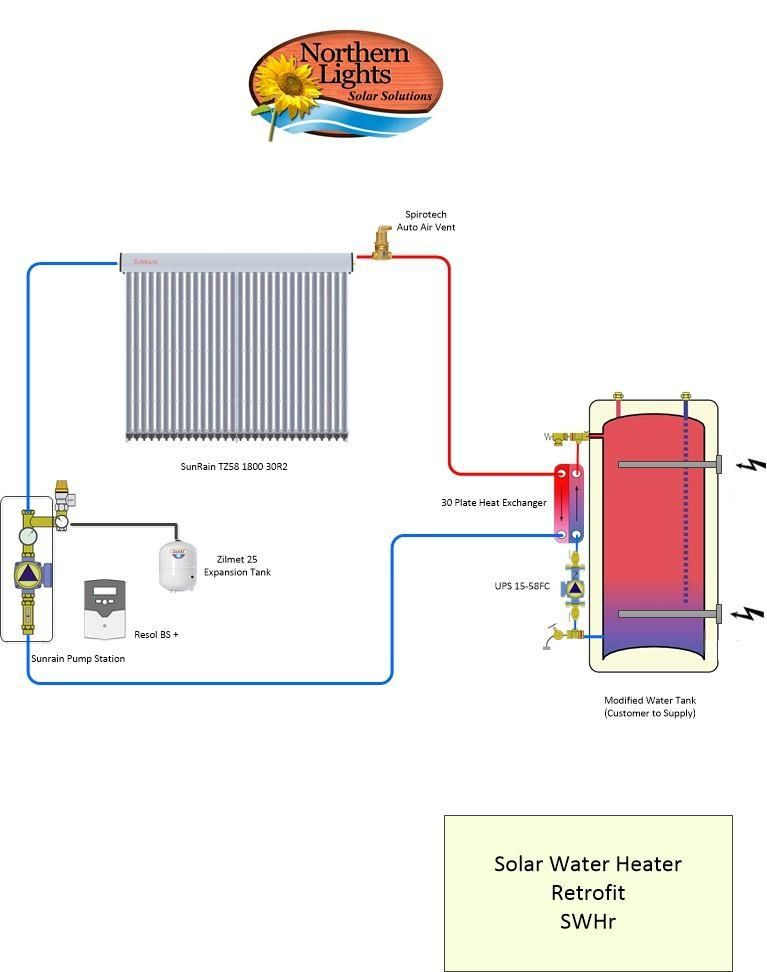 Solar water heater retrofit SWHr