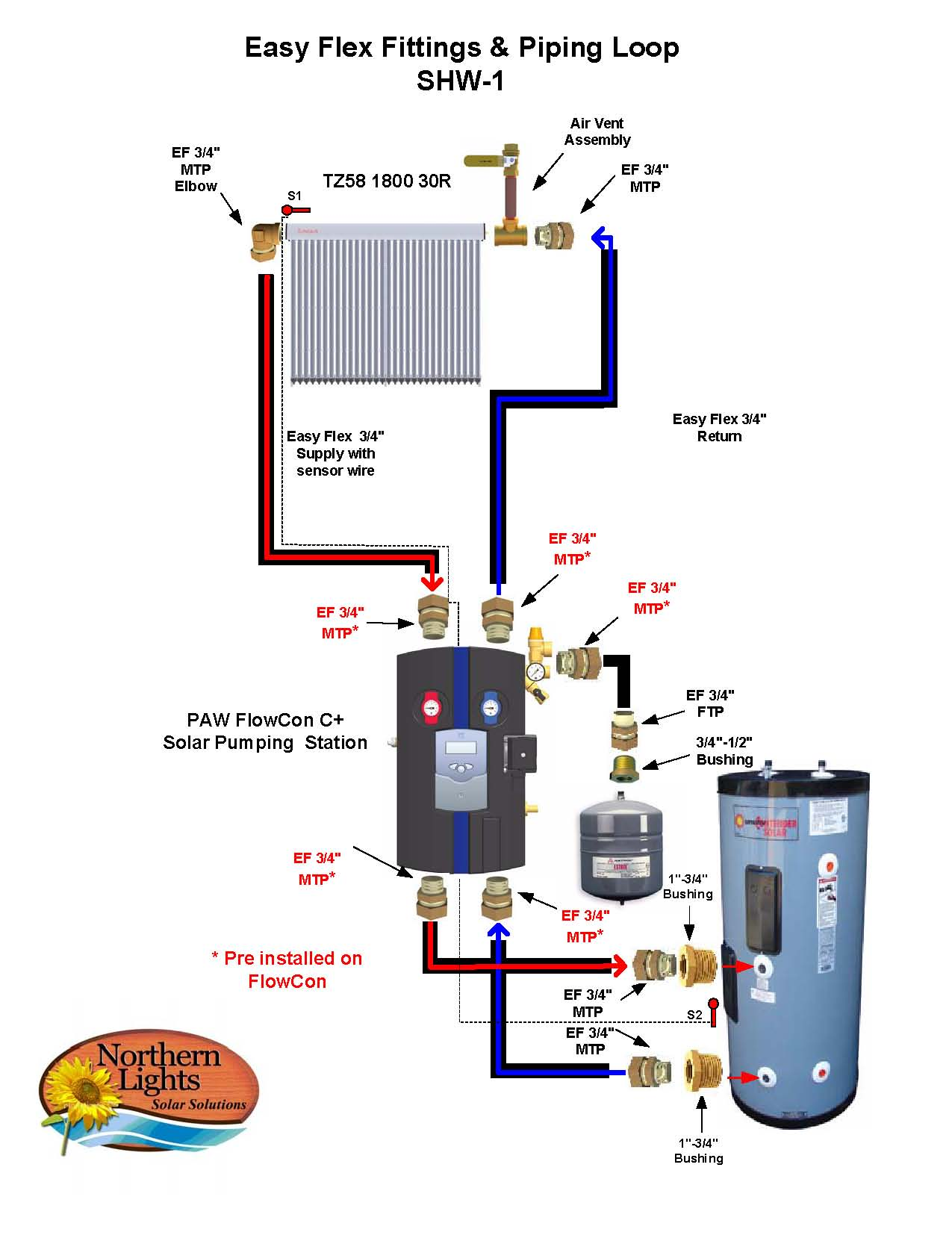 Solar water heaters solar water heating kits heating systems for Best electric heating systems for homes