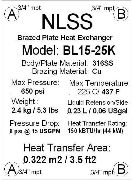NLSS Model: BL15-25K