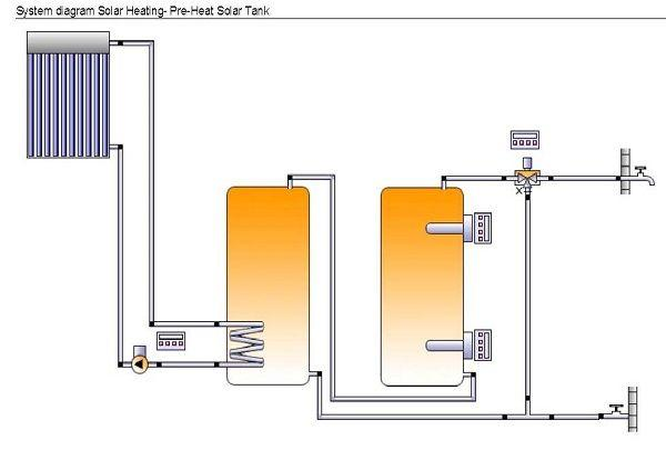 System Diagram Solar Heating  Pre-heat Solar Tank