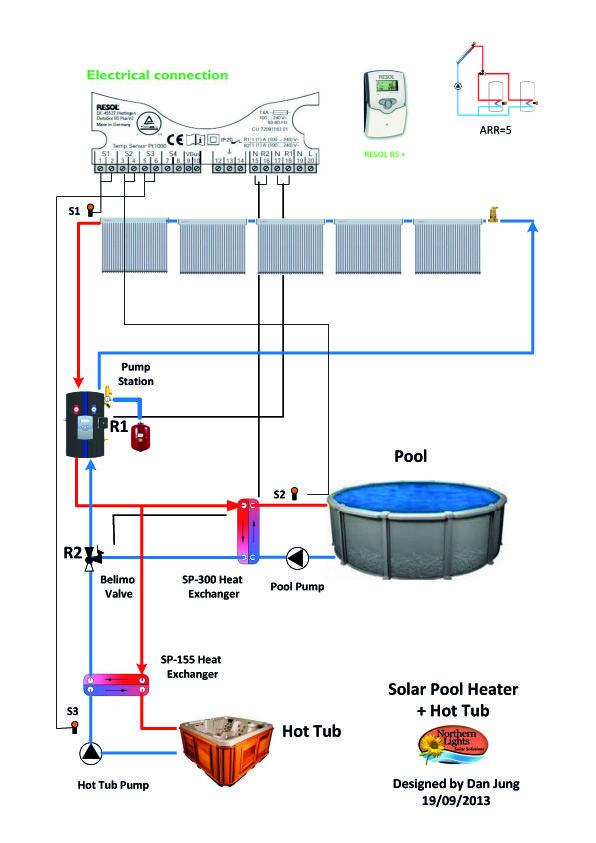 Solar Hot Tubs - Solar Water Heating Systems